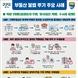'기획부동산 등 부동산 불법투기 기획수사' 178명 적발, 이익 1,434억원